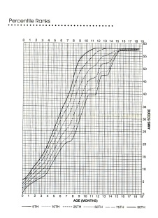 albert-infant-motor-scale-record-booklet6